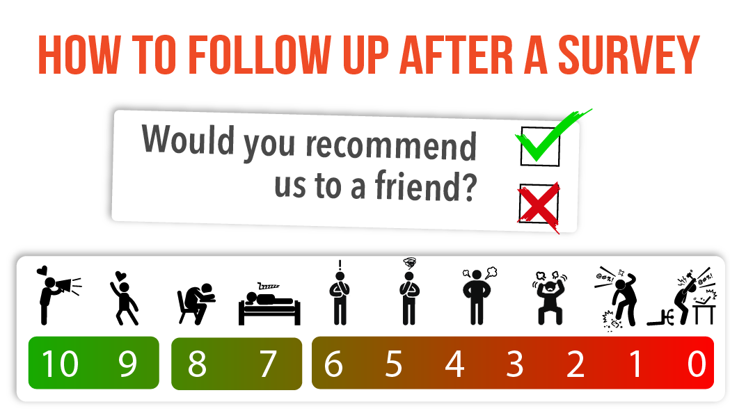 How to follow up after a NPS customer satisfaction survey
